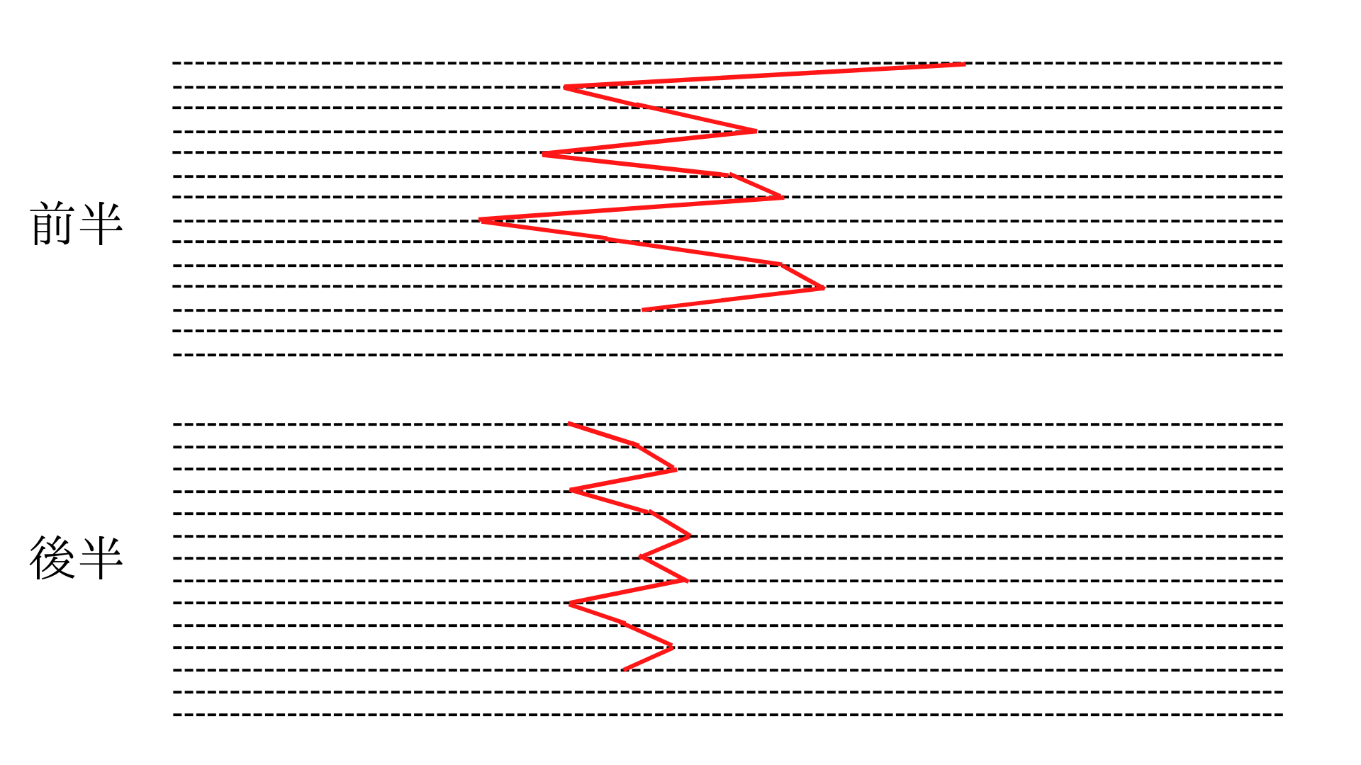 クレペリン検査の非定型